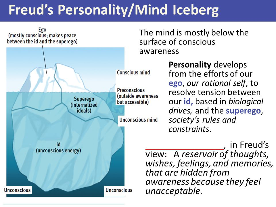 Freud's Personality/Mind Iceberg Personality develops from the efforts of our ego, our rational self, to resolve tension between our id, based in biol