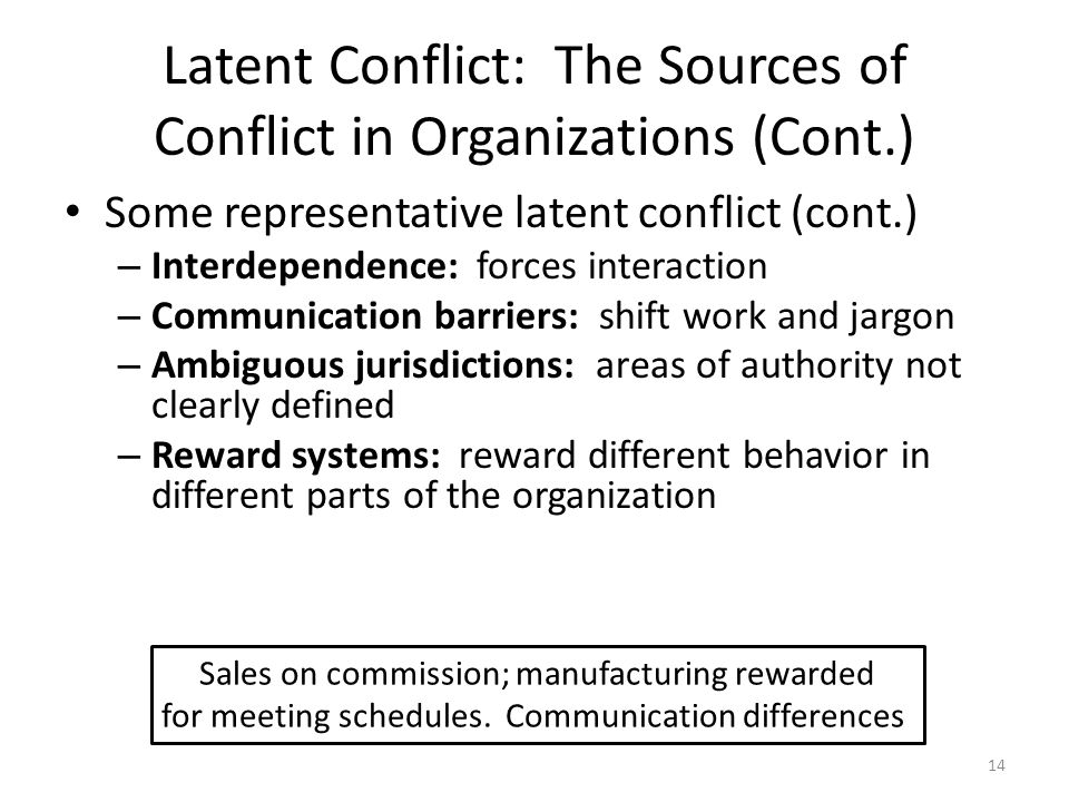 Latent Conflict: The Sources of Conflict in Organizations (Cont.) Some representative latent conflict (cont.) – Interdependence: forces interaction – Communication barriers: shift work and jargon – Ambiguous jurisdictions: areas of authority not clearly defined – Reward systems: reward different behavior in different parts of the organization Sales on commission; manufacturing rewarded for meeting schedules.
