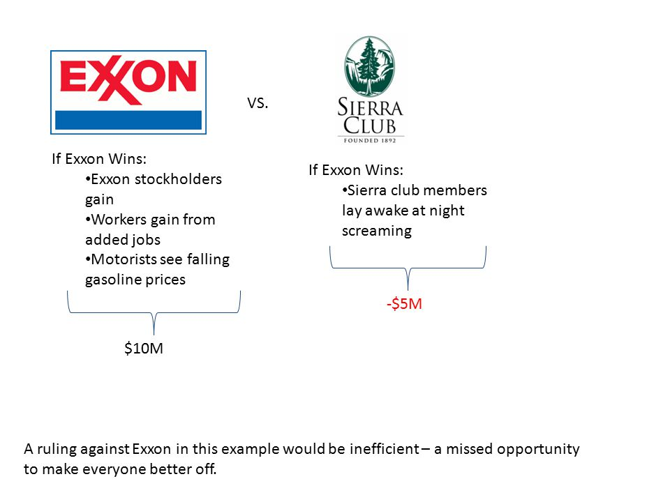 If Exxon Wins: Exxon stockholders gain Workers gain from added jobs Motorists see falling gasoline prices If Exxon Wins: Sierra club members lay awake at night screaming $10M -$5M VS.