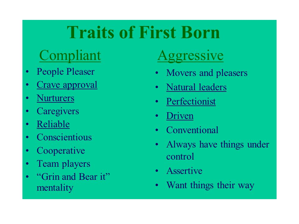 Traits of First Born Compliant Aggressive People Pleaser Crave approval Nurturers Caregivers Reliable Conscientious Cooperative Team players Grin and Bear it mentality Movers and pleasers Natural leaders Perfectionist Driven Conventional Always have things under control Assertive Want things their way