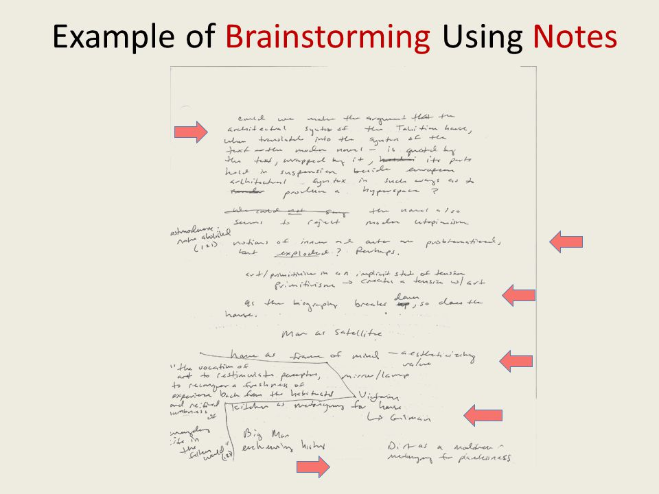 Example of Brainstorming Using Notes