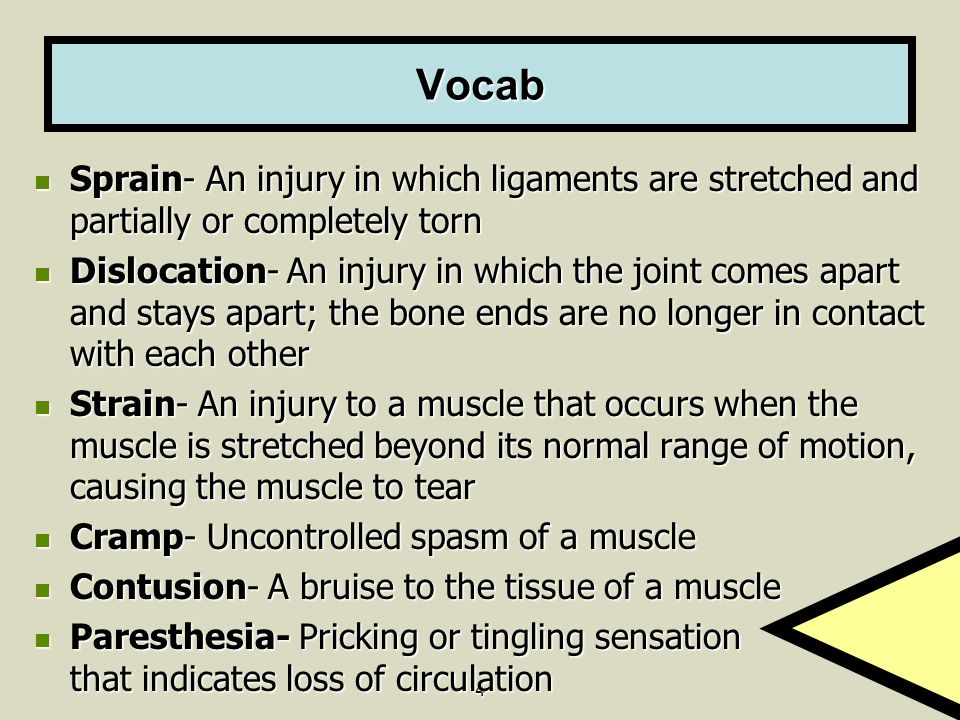 4 Vocab Sprain- An injury in which ligaments are stretched and partially or completely torn Sprain- An injury in which ligaments are stretched and partially or completely torn Dislocation- An injury in which the joint comes apart and stays apart; the bone ends are no longer in contact with each other Dislocation- An injury in which the joint comes apart and stays apart; the bone ends are no longer in contact with each other Strain- An injury to a muscle that occurs when the muscle is stretched beyond its normal range of motion, causing the muscle to tear Strain- An injury to a muscle that occurs when the muscle is stretched beyond its normal range of motion, causing the muscle to tear Cramp- Uncontrolled spasm of a muscle Cramp- Uncontrolled spasm of a muscle Contusion- A bruise to the tissue of a muscle Contusion- A bruise to the tissue of a muscle Paresthesia- Pricking or tingling sensation that indicates loss of circulation Paresthesia- Pricking or tingling sensation that indicates loss of circulation