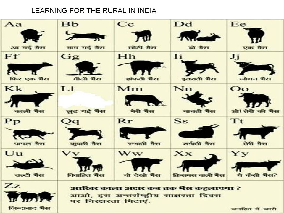 LEARNING FOR THE RURAL IN INDIA