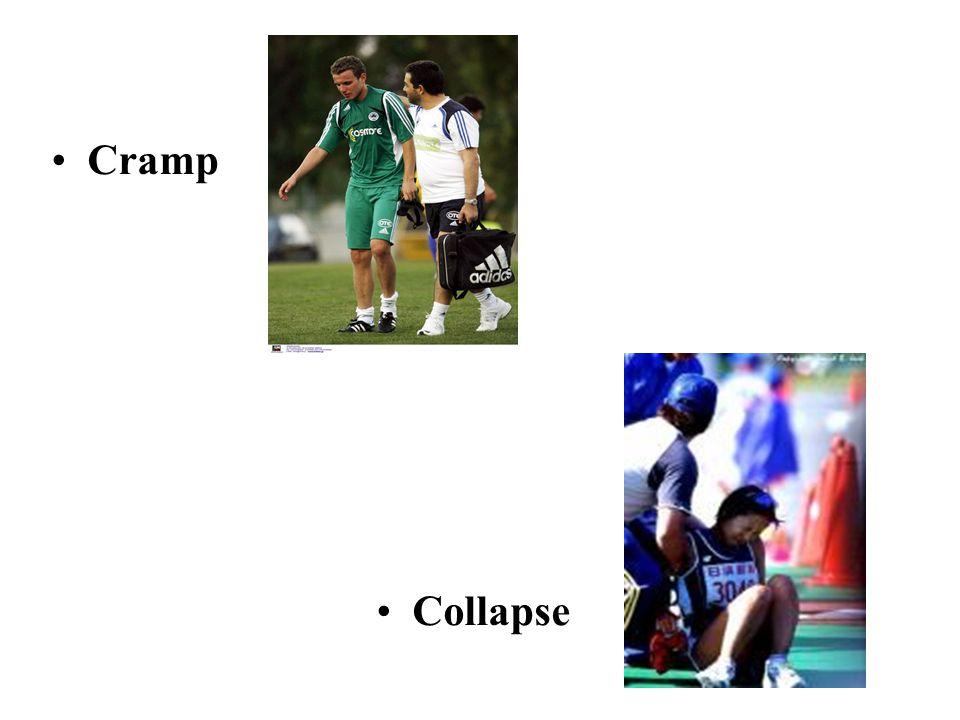 Cramp Collapse