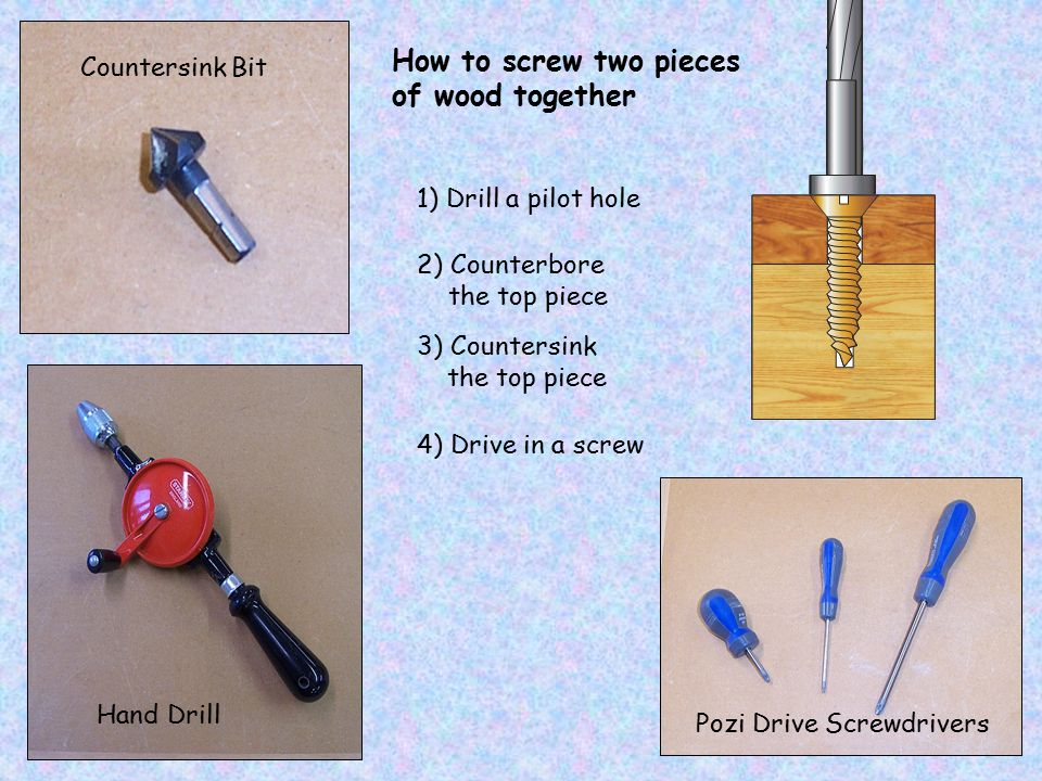 Countersink Bit How to screw two pieces of wood together 1) Drill a pilot hole 2) Counterbore the top piece 3) Countersink the top piece 4) Drive in a screw Hand Drill Pozi Drive Screwdrivers