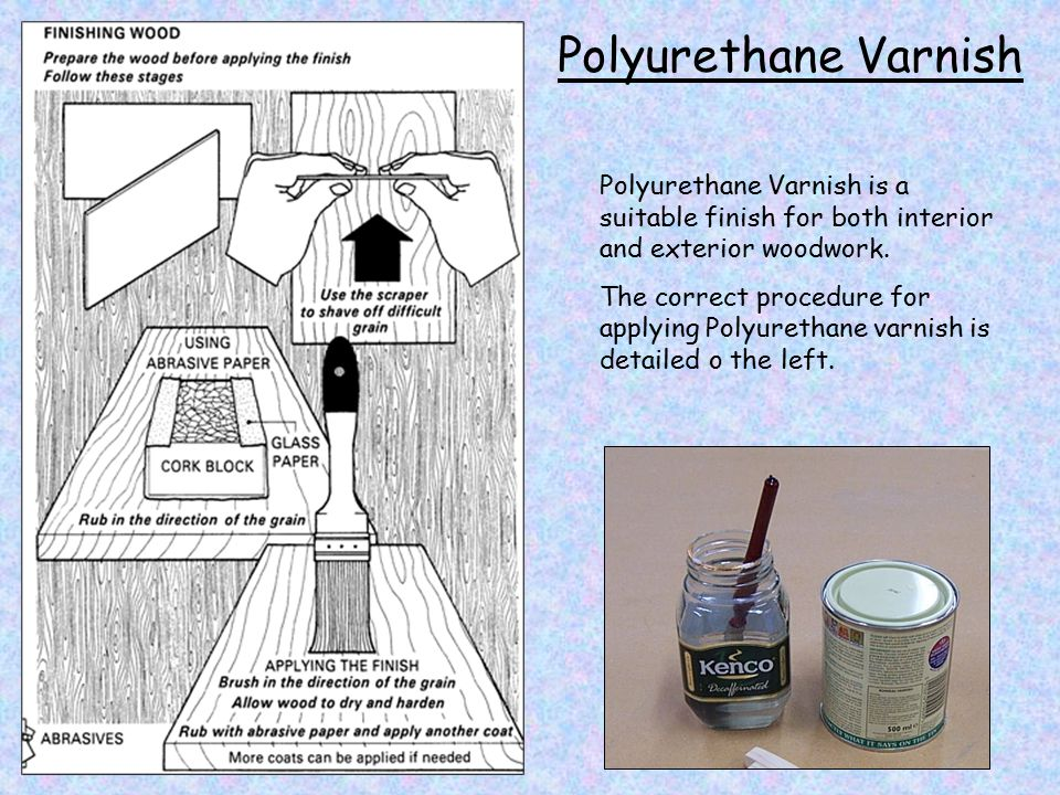 Polyurethane Varnish is a suitable finish for both interior and exterior woodwork.