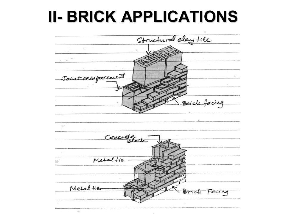 II- BRICK APPLICATIONS