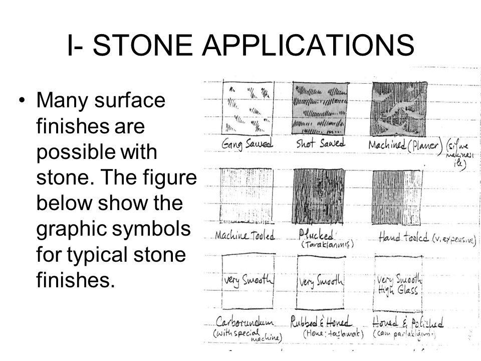 I- STONE APPLICATIONS Many surface finishes are possible with stone. The figure below show the graphic symbols for typical stone finishes.