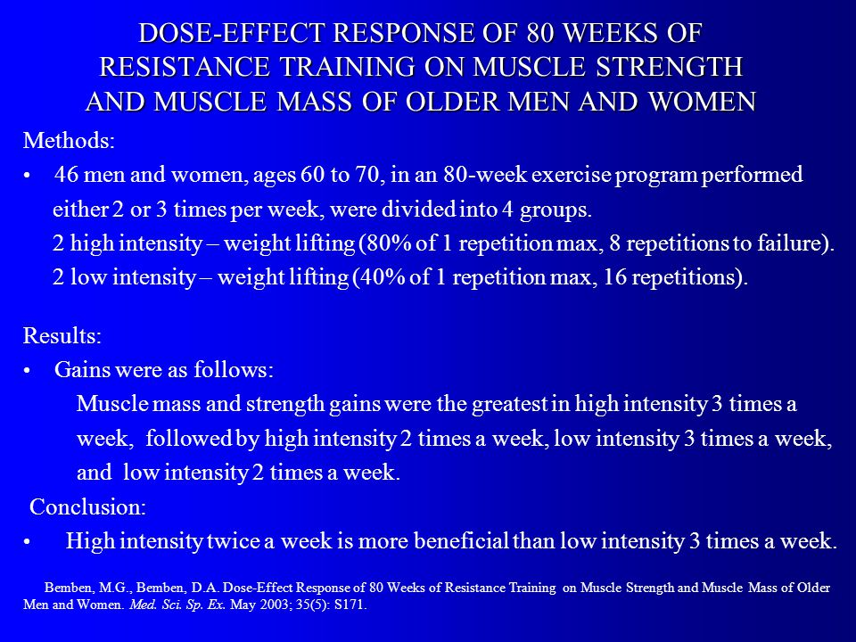 DOSE-EFFECT RESPONSE OF 80 WEEKS OF RESISTANCE TRAINING ON MUSCLE STRENGTH AND MUSCLE MASS OF OLDER MEN AND WOMEN Methods: 46 men and women, ages 60 to 70, in an 80-week exercise program performed either 2 or 3 times per week, were divided into 4 groups.