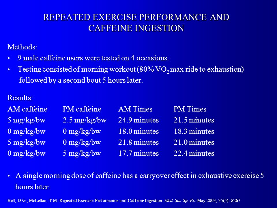 REPEATED EXERCISE PERFORMANCE AND CAFFEINE INGESTION Methods: 9 male caffeine users were tested on 4 occasions.