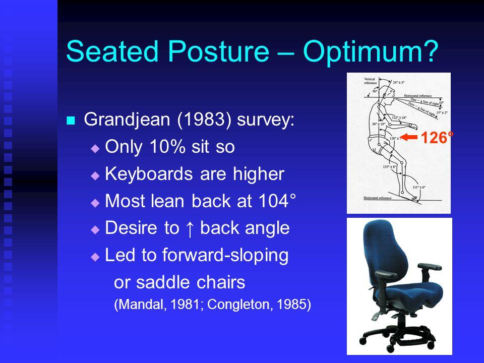 Seated Posture – Optimum.