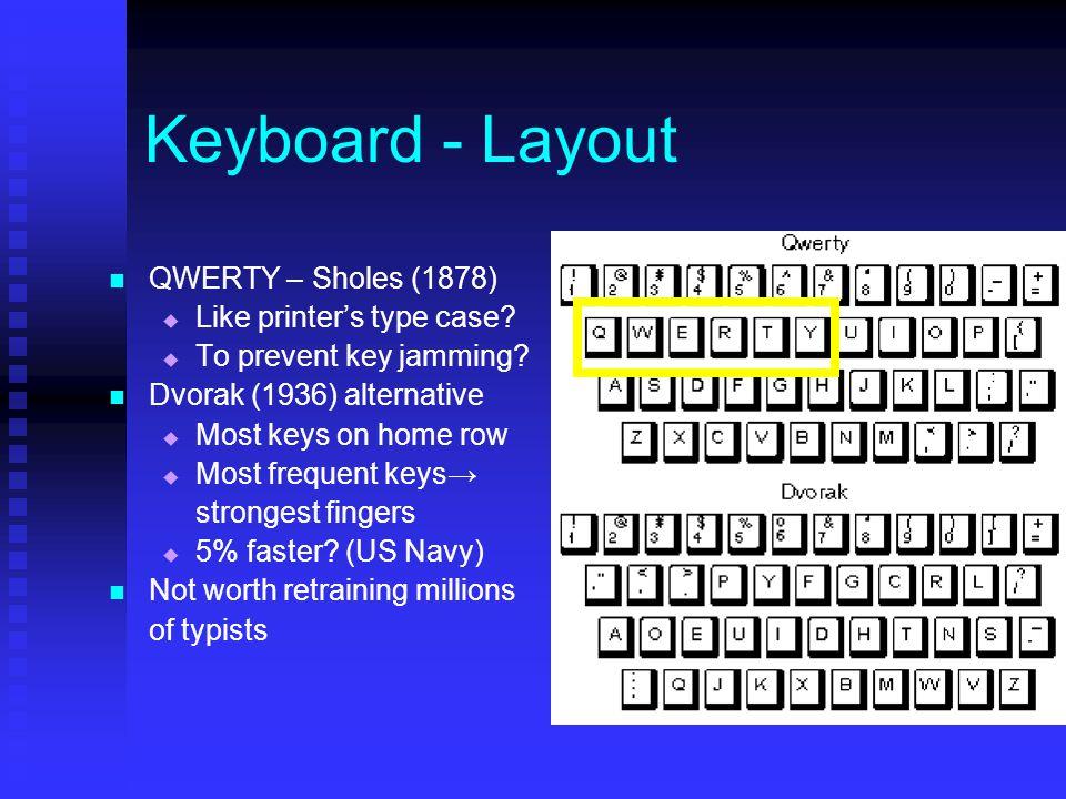 Keyboard - Layout QWERTY – Sholes (1878)  Like printer's type case.