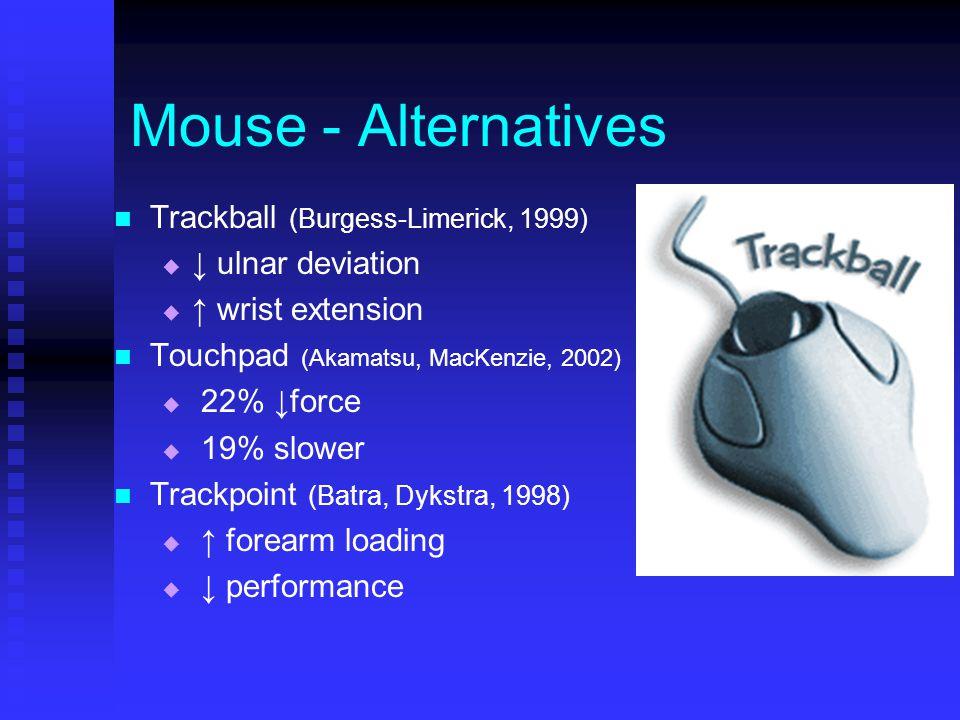 Mouse - Alternatives Trackball (Burgess-Limerick, 1999)  ↓ ulnar deviation  ↑ wrist extension Touchpad (Akamatsu, MacKenzie, 2002)  22% ↓force  19% slower Trackpoint (Batra, Dykstra, 1998)  ↑ forearm loading  ↓ performance
