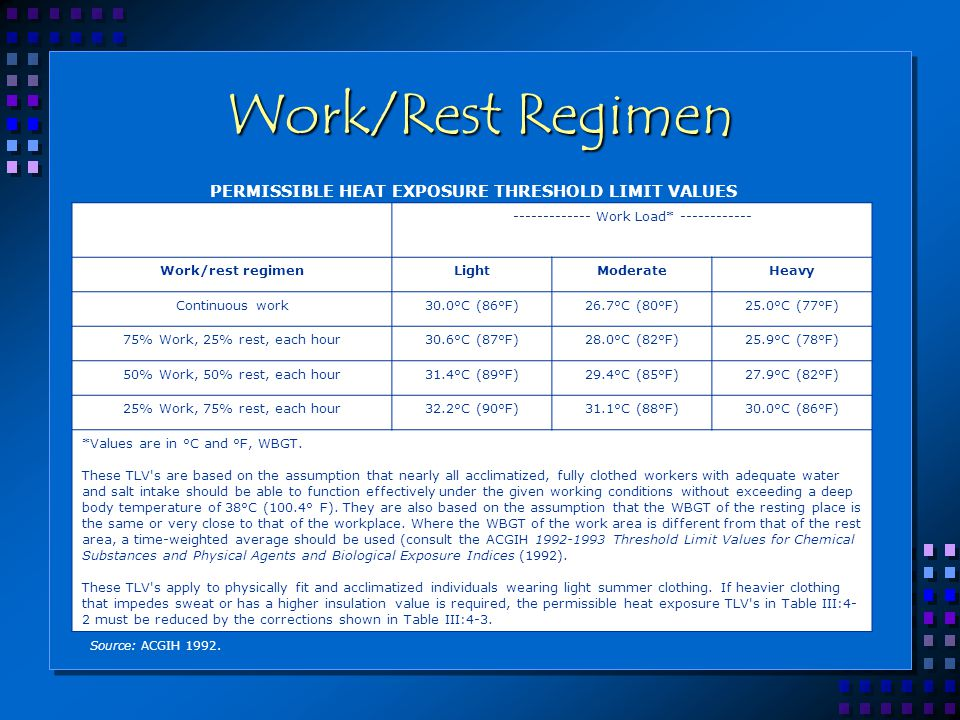 Work/Rest Regimen PERMISSIBLE HEAT EXPOSURE THRESHOLD LIMIT VALUES Source: ACGIH 1992. ------------- Work Load* ------------ Work/rest regimenLightMod