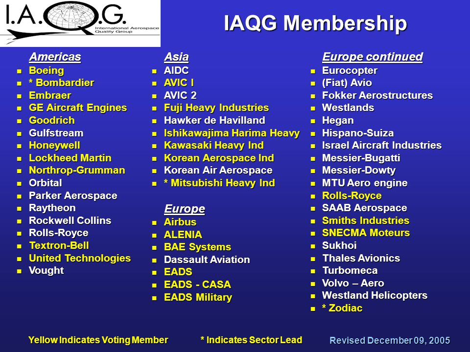 Revised December 09, 2005 IAQG Membership Americas Boeing Boeing * Bombardier * Bombardier Embraer Embraer GE Aircraft Engines GE Aircraft Engines Goo