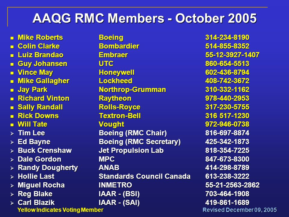 Revised December 09, 2005 AAQG RMC Members - October 2005 Mike RobertsBoeing314-234-8190 Mike RobertsBoeing314-234-8190 Colin ClarkeBombardier514-855-