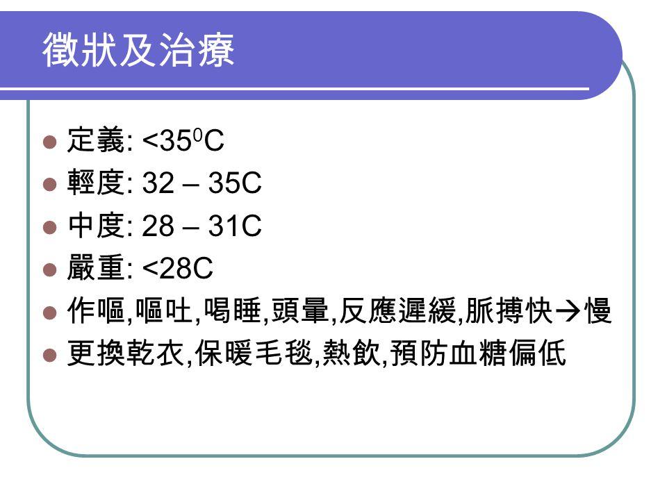 徵狀及治療 定義 : <35 0 C 輕度 : 32 – 35C 中度 : 28 – 31C 嚴重 : <28C 作嘔, 嘔吐, 喝睡, 頭暈, 反應遲緩, 脈搏快  慢 更換乾衣, 保暖毛毯, 熱飲, 預防血糖偏低