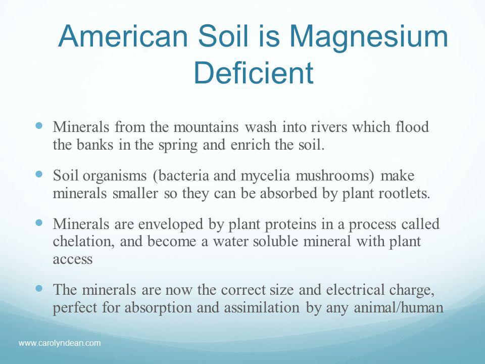 Magnesium deficiency conditions 12.