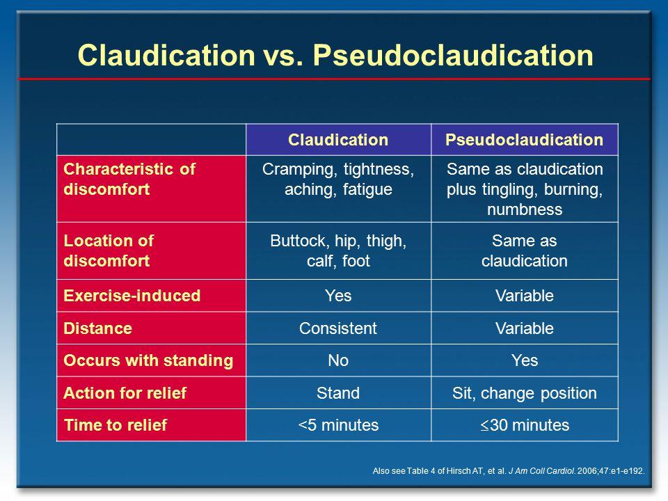 Claudication vs. Pseudoclaudication ClaudicationPseudoclaudication Characteristic of discomfort Cramping, tightness, aching, fatigue Same as claudicat