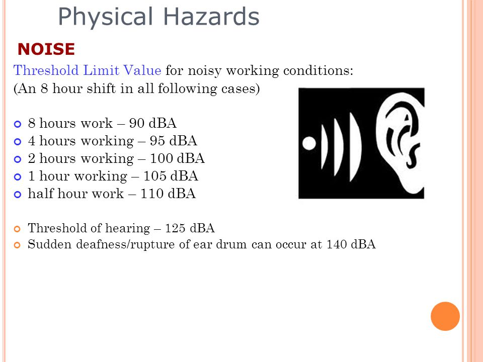 Threshold Limit Value for noisy working conditions: (An 8 hour shift in all following cases) 8 hours work – 90 dBA 4 hours working – 95 dBA 2 hours working – 100 dBA 1 hour working – 105 dBA half hour work – 110 dBA Threshold of hearing – 125 dBA Sudden deafness/rupture of ear drum can occur at 140 dBA Physical Hazards NOISE
