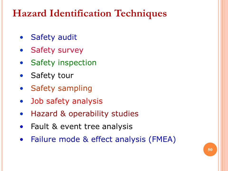 50 Safety audit Safety survey Safety inspection Safety tour Safety sampling Job safety analysis Hazard & operability studies Fault & event tree analysis Failure mode & effect analysis (FMEA) Hazard Identification Techniques