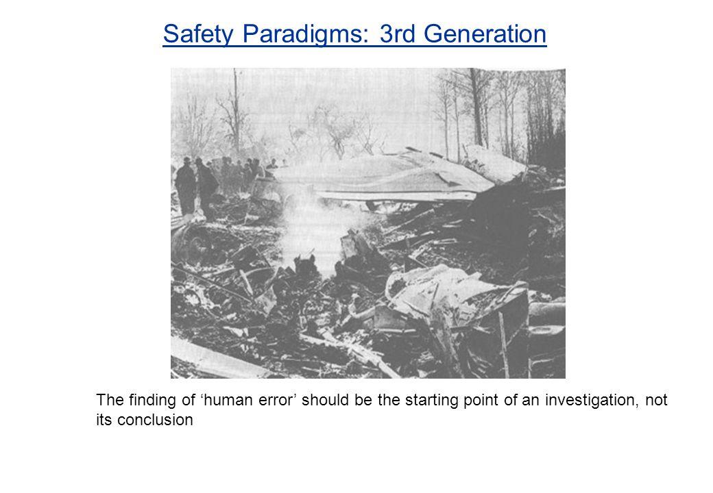 SMS Component ⌗ 3: Safety Program Management 1.