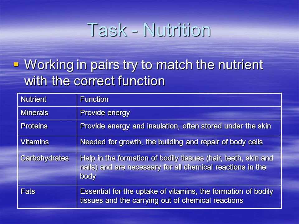 Task - Nutrition  Working in pairs try to match the nutrient with the correct function NutrientFunction Minerals Provide energy Proteins Provide ener