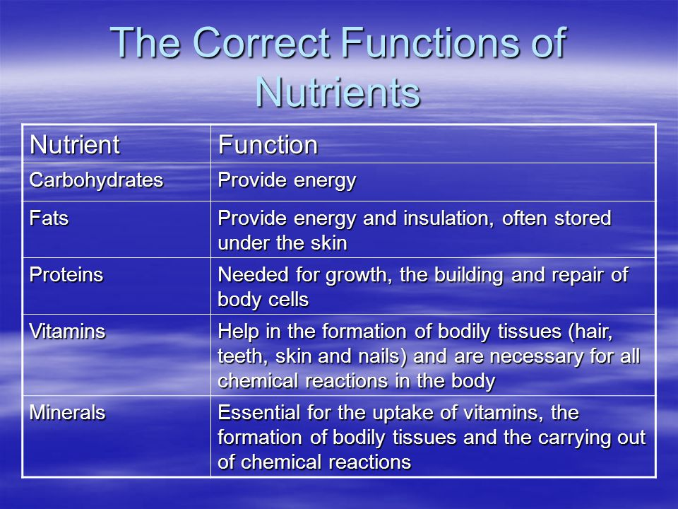 The Correct Functions of Nutrients NutrientFunction Carbohydrates Provide energy Fats Provide energy and insulation, often stored under the skin Prote