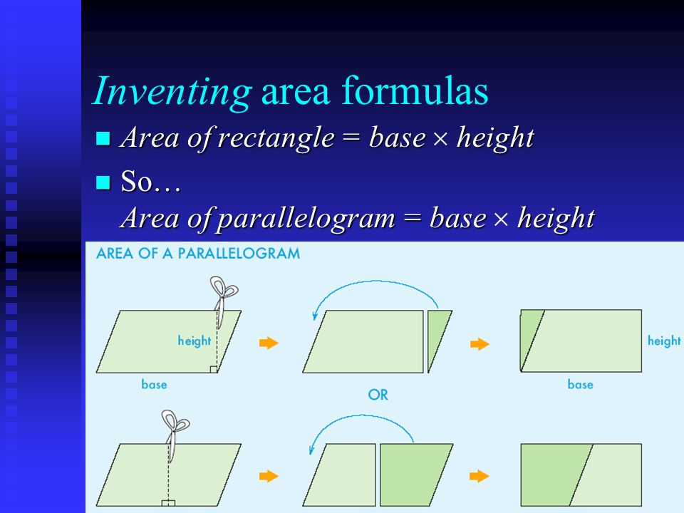 Inventing area formulas Area of rectangle = base height Area of rectangle = base  height So… Area of parallelogram = base height So… Area of parallelogram = base  height