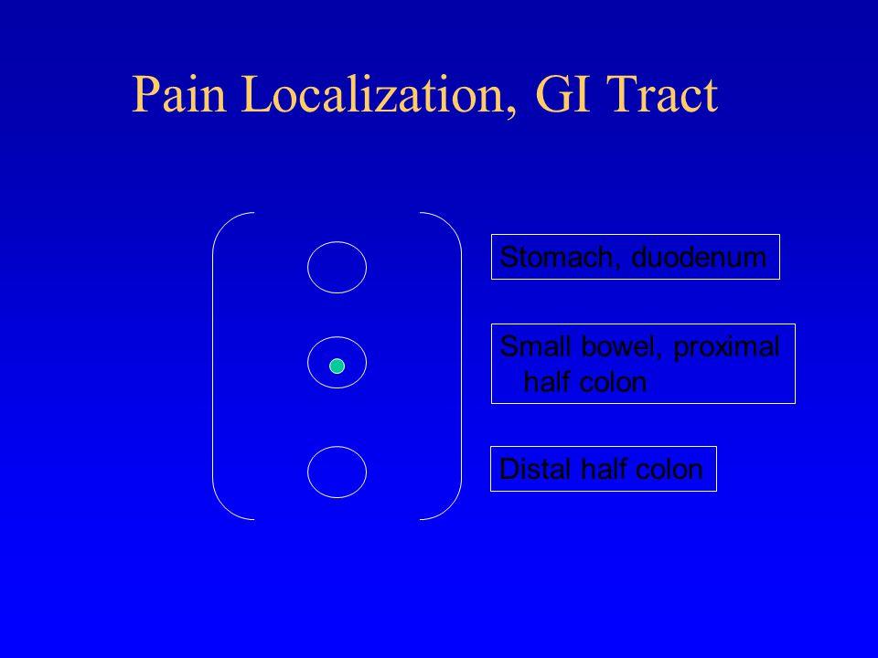 Stomach, duodenum Small bowel, proximal half colon Distal half colon Pain Localization, GI Tract