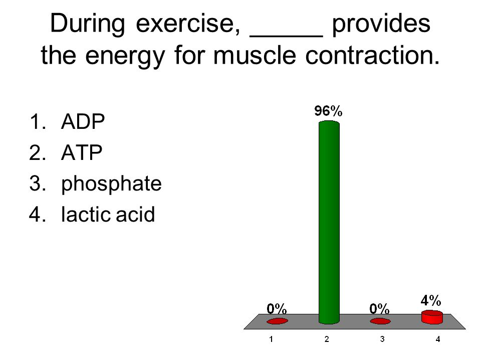 During exercise, _____ provides the energy for muscle contraction. 1.ADP 2.ATP 3.phosphate 4.lactic acid
