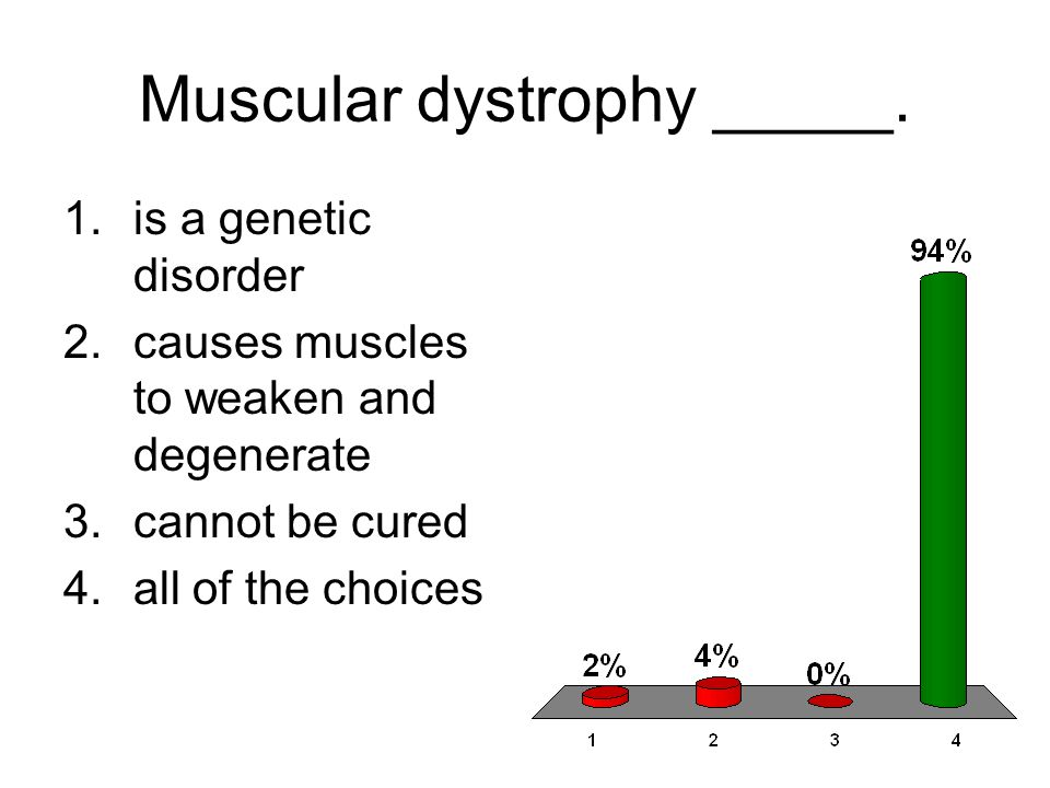 Muscular dystrophy _____. 1.is a genetic disorder 2.causes muscles to weaken and degenerate 3.cannot be cured 4.all of the choices