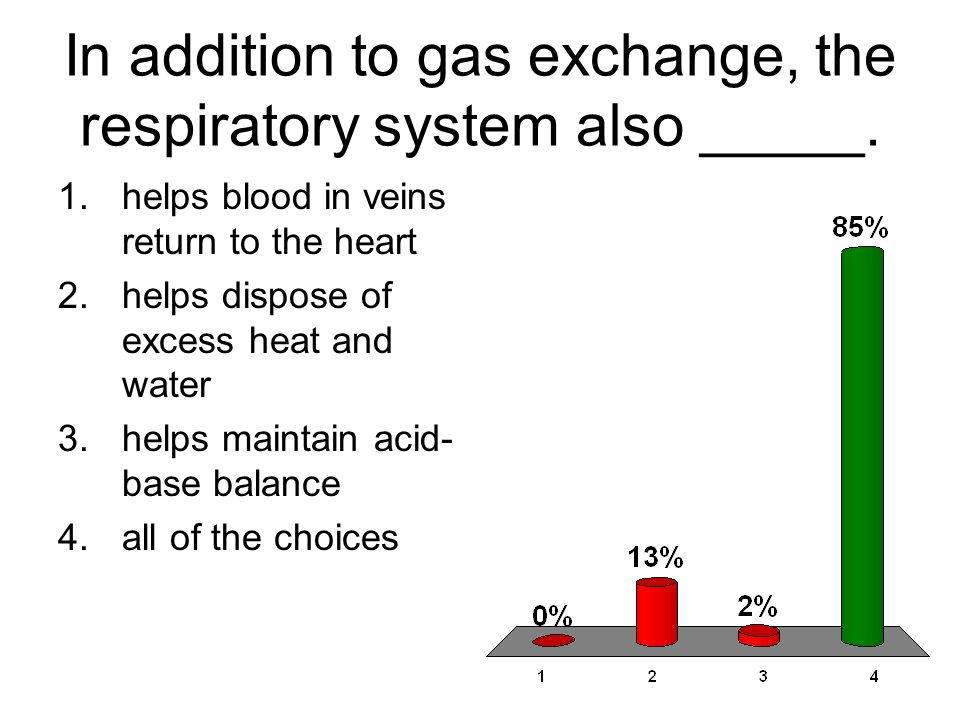 In addition to gas exchange, the respiratory system also _____. 1.helps blood in veins return to the heart 2.helps dispose of excess heat and water 3.