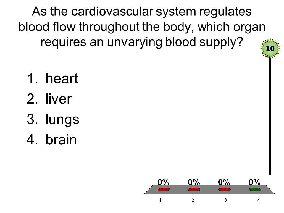 As the cardiovascular system regulates blood flow throughout the body, which organ requires an unvarying blood supply? 1.heart 2.liver 3.lungs 4.brain