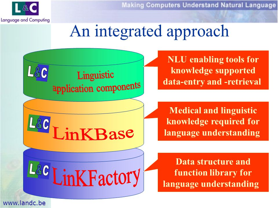 www.landc.be An integrated approach Data structure and function library for language understanding Medical and linguistic knowledge required for language understanding NLU enabling tools for knowledge supported data-entry and -retrieval