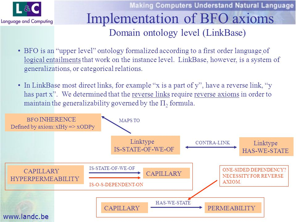 www.landc.be Implementation of BFO axioms Domain ontology level (LinkBase) BFO is an upper level ontology formalized according to a first order language of logical entailments that work on the instance level.