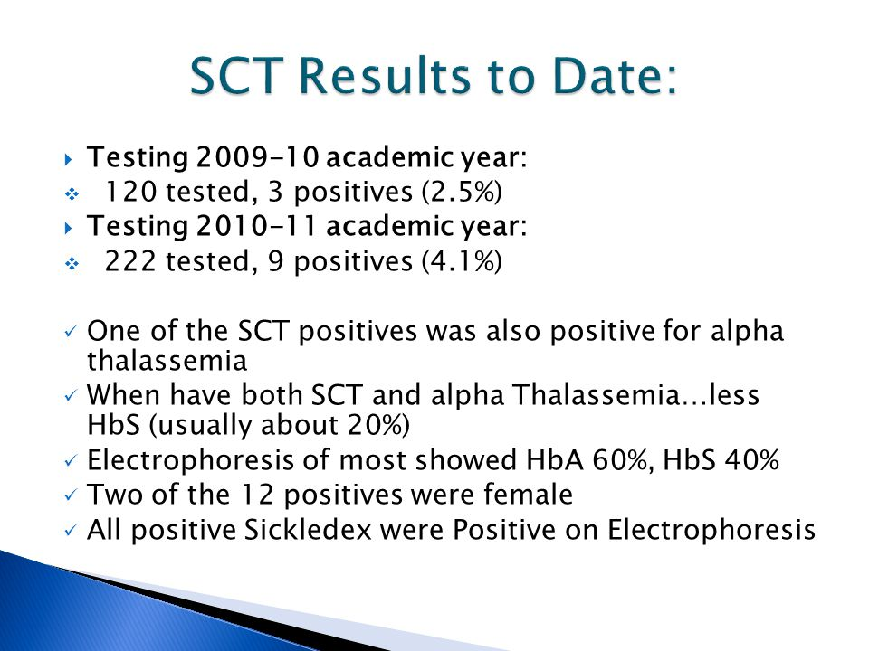  Testing 2009-10 academic year:  120 tested, 3 positives (2.5%)  Testing 2010-11 academic year:  222 tested, 9 positives (4.1%) One of the SCT positives was also positive for alpha thalassemia When have both SCT and alpha Thalassemia…less HbS (usually about 20%) Electrophoresis of most showed HbA 60%, HbS 40% Two of the 12 positives were female All positive Sickledex were Positive on Electrophoresis