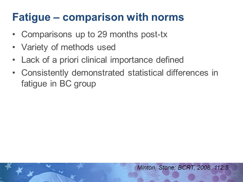 Fatigue – comparison with norms Comparisons up to 29 months post-tx Variety of methods used Lack of a priori clinical importance defined Consistently demonstrated statistical differences in fatigue in BC group Minton, Stone; BCRT, 2008, 112:5