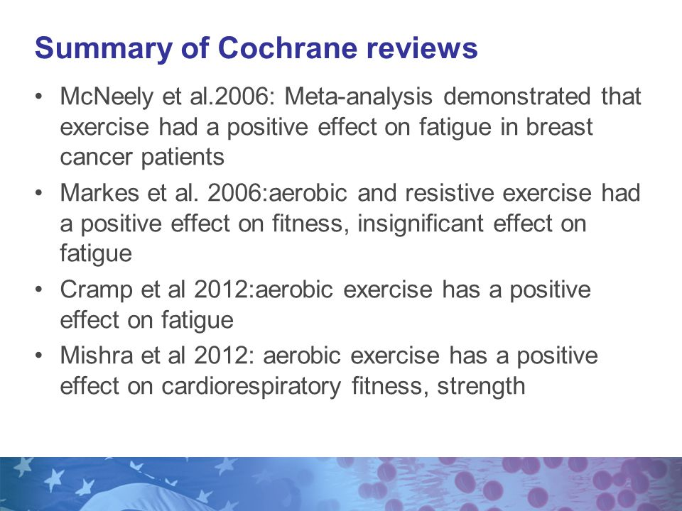 Summary of Cochrane reviews McNeely et al.2006: Meta-analysis demonstrated that exercise had a positive effect on fatigue in breast cancer patients Markes et al.