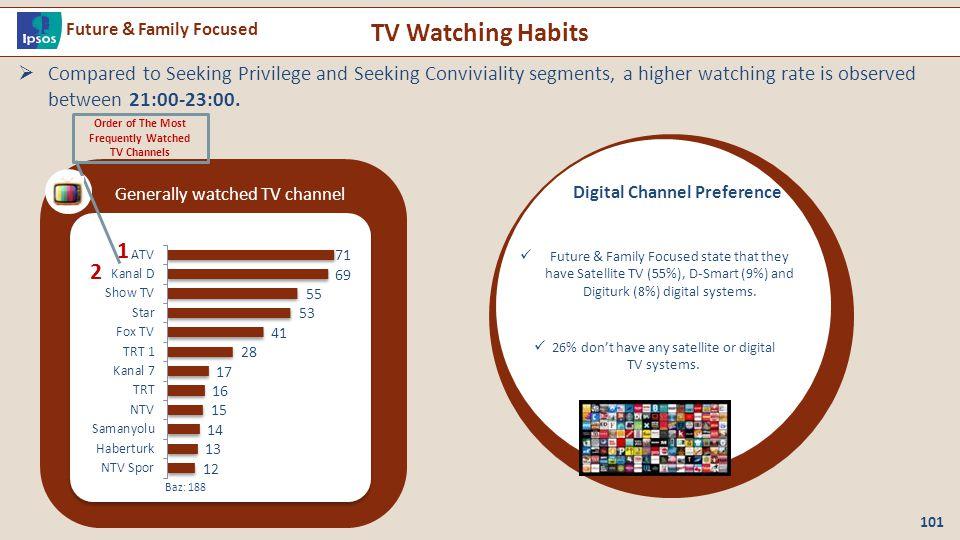 TV Watching Habits Genelde izlenilen TV kanalı 101 Baz: 188  Compared to Seeking Privilege and Seeking Conviviality segments, a higher watching rate