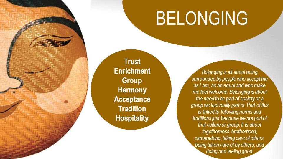 Trust Enrichment Group Harmony Acceptance Tradition Hospitality BELONGING Belonging is all about being surrounded by people who accept me as I am, as