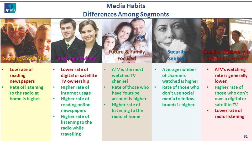 Seeking Conviviality Seeking Privilege Future & Family Focused Seeking Discovery & Self-Improvement Security Seekers 91 Media Habits Differences Among