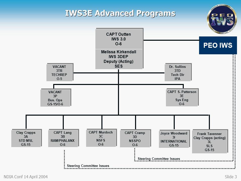NDIA Conf 14 April 2004Slide 3 IWS3E Advanced Programs Dr.