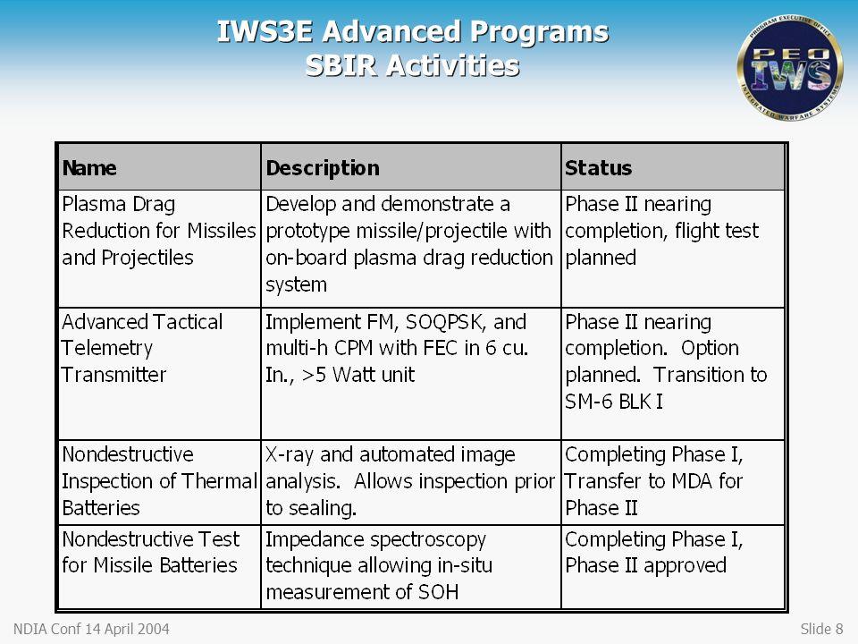 NDIA Conf 14 April 2004Slide 8 IWS3E Advanced Programs SBIR Activities
