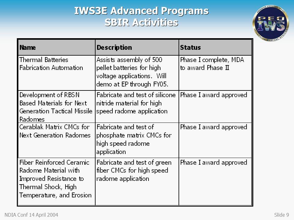 NDIA Conf 14 April 2004Slide 9 IWS3E Advanced Programs SBIR Activities