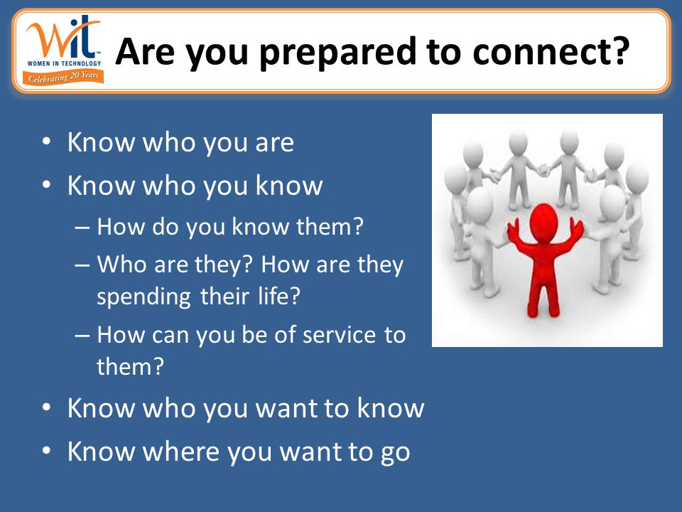 Are you prepared to connect? Know who you are Know who you know – How do you know them? – Who are they? How are they spending their life? – How can yo