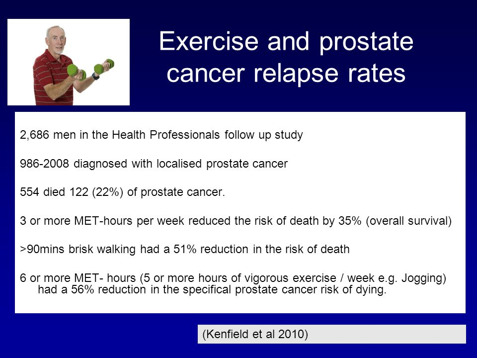Exercise and prostate cancer relapse rates 2,686 men in the Health Professionals follow up study 986-2008 diagnosed with localised prostate cancer 554