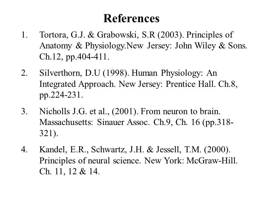 1.Tortora, G.J. & Grabowski, S.R (2003). Principles of Anatomy & Physiology.New Jersey: John Wiley & Sons. Ch.12, pp.404-411. 2.Silverthorn, D.U (1998