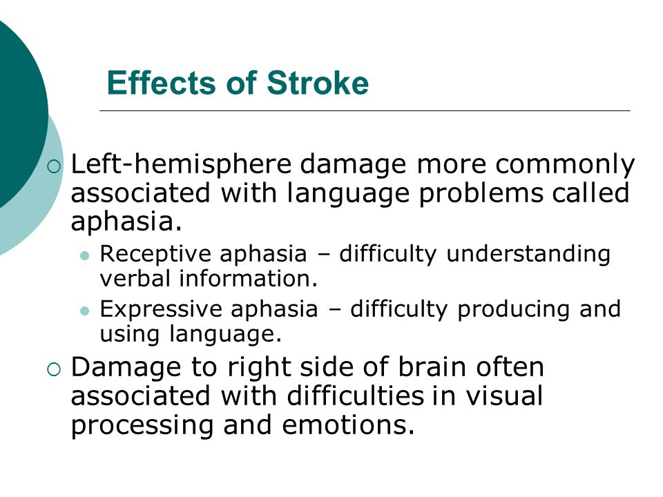 Effects of Stroke  Left-hemisphere damage more commonly associated with language problems called aphasia.