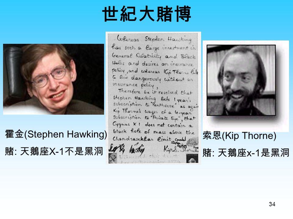 34 世紀大賭博 索恩 (Kip Thorne) 賭 : 天鵝座 x-1 是黑洞 霍金 (Stephen Hawking) 賭 : 天鵝座 X-1 不是黑洞